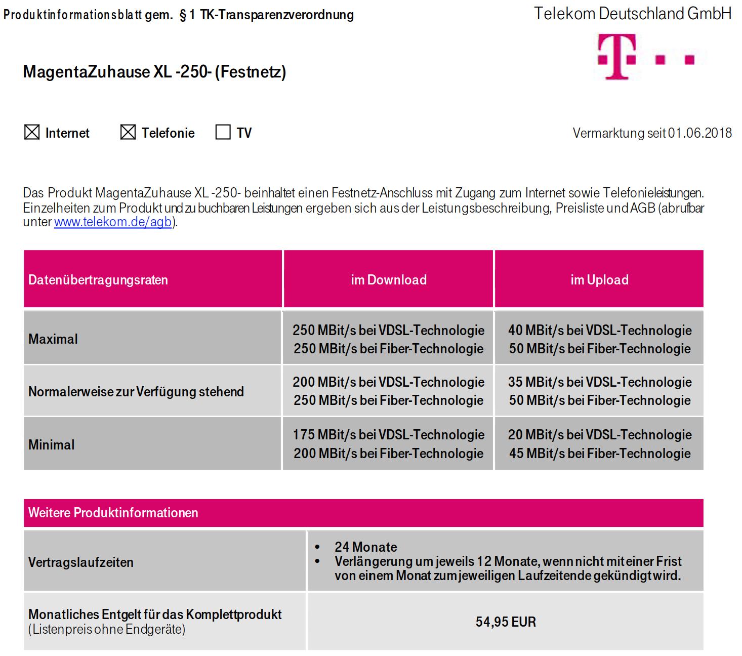 Telekom250